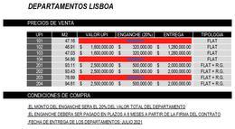 Foto Condominio en Fuentes del Santuario LISBOA Y PRESA  FALCON número 2