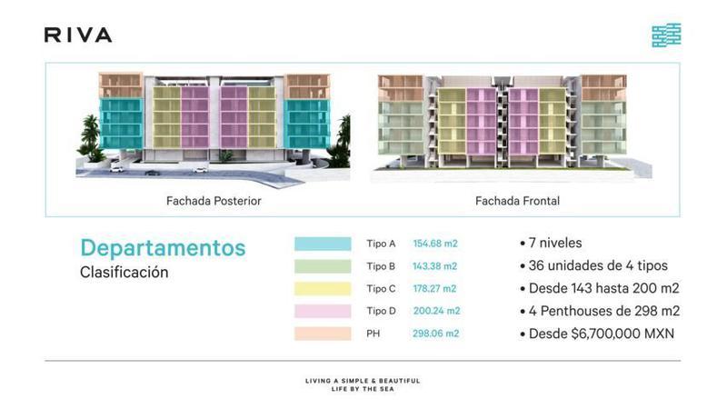 Foto Departamento en Venta en  Zona Hotelera,  Cancún  Apartamento En RIVA PUERTO CANCUN
