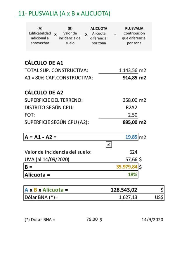 Foto Terreno en Venta en  Caballito ,  Capital Federal  Neuquen al 2100
