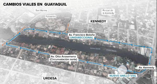 Foto Local en Alquiler en  Norte de Guayaquil,  Guayaquil  Alquiler Oficina Comercial Guayas, Guayaquil, en Kennedy Vieja, Av. Fr
