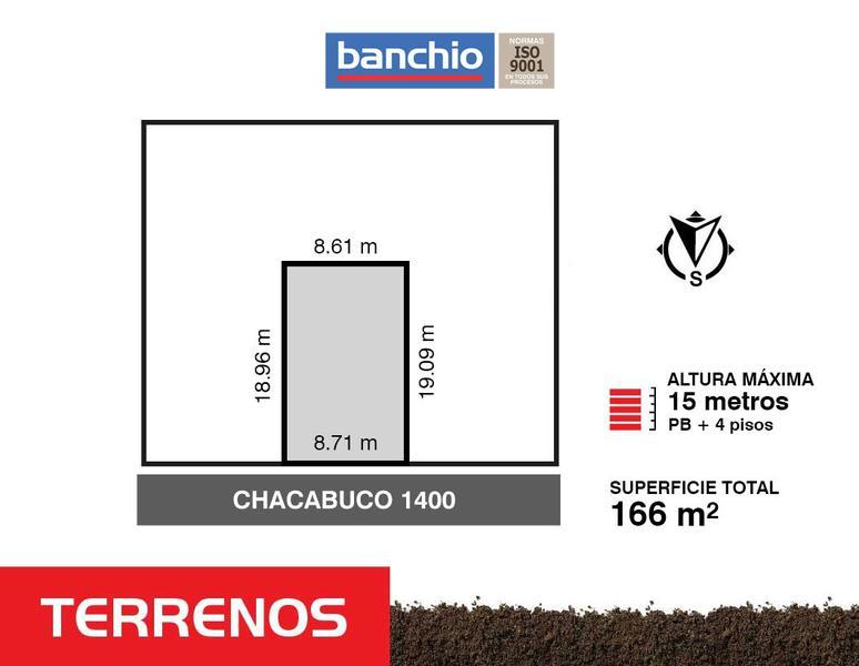 chacabuco al 1468, Rosario, Santa Fe. Venta de Terrenos - Banchio Propiedades. Inmobiliaria en Rosario