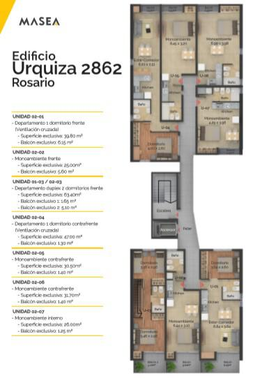 Foto Departamento en Venta en  Rosario ,  Santa Fe  Urquiza 2800