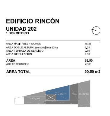 Foto Departamento en Venta en  Ciudad Vieja ,  Montevideo  Rincón y Juncal -  En pleno Casco Atiguo