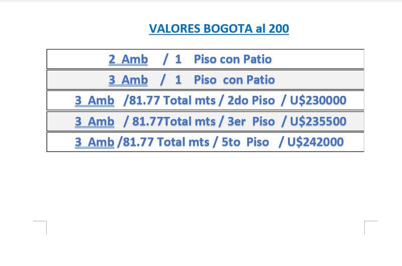 Foto Departamento en Venta en  Caballito Norte,  Caballito  BOGOTA al 200 a Estrenar! 3 AMB
