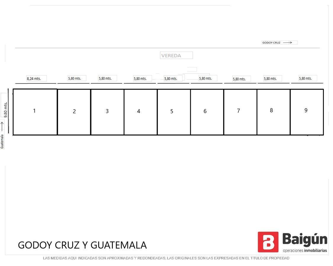 Godoy Cruz y Guatemala
