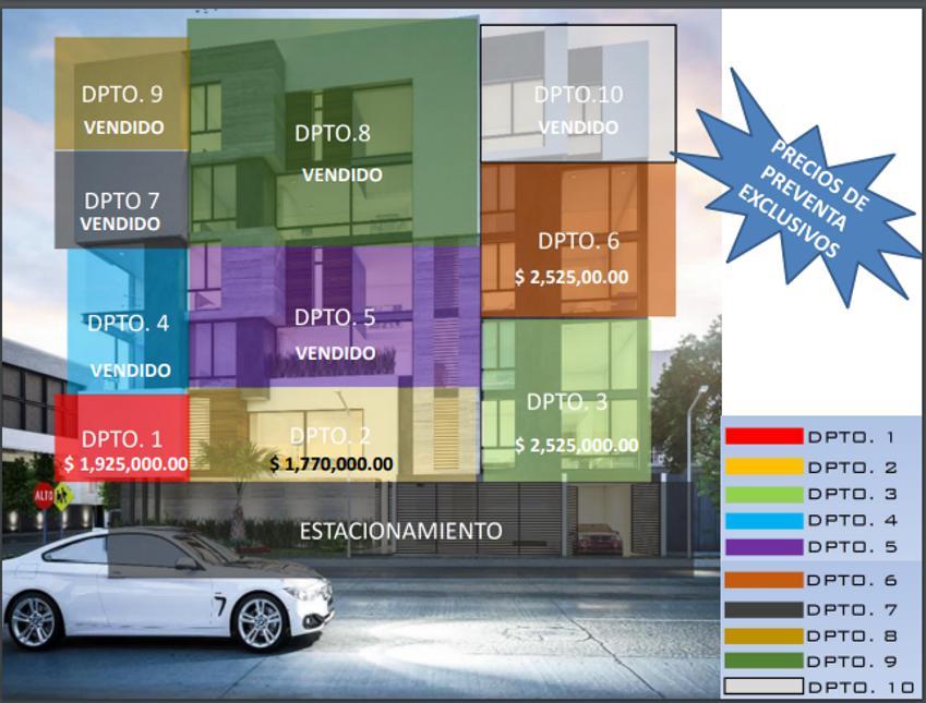Foto Departamento en Venta en  San Luis Potosí ,  San luis Potosí  DEPARTAMENTOS Y LOFTS EN PREVENTA EN LOMAS DEL TEC, SAN LUIS POTOSI