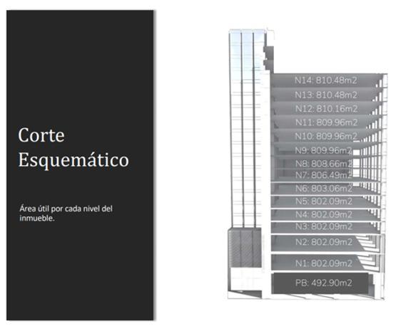 Foto Edificio Comercial en Renta en  Cuauhtemoc ,  Ciudad de Mexico  RENTA DE EDIFICIO INSURGENTES  COL ROMA  CUAUHTÈMOC CDMX