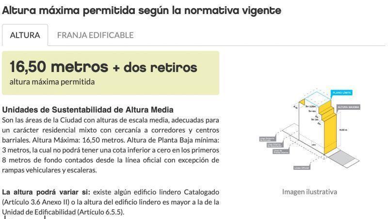 Foto Terreno en Venta en  Flores ,  Capital Federal  TERRADA 800