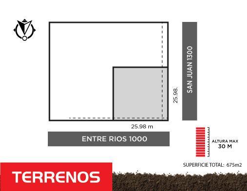 Entre  Ríos al 1000, Rosario, Santa Fe. Venta de Terrenos - Banchio Propiedades. Inmobiliaria en Rosario