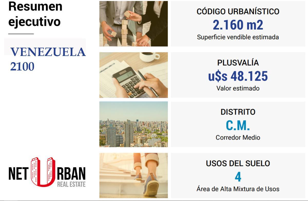 Foto Terreno en Venta en  Congreso ,  Capital Federal  Venezuela al 2100