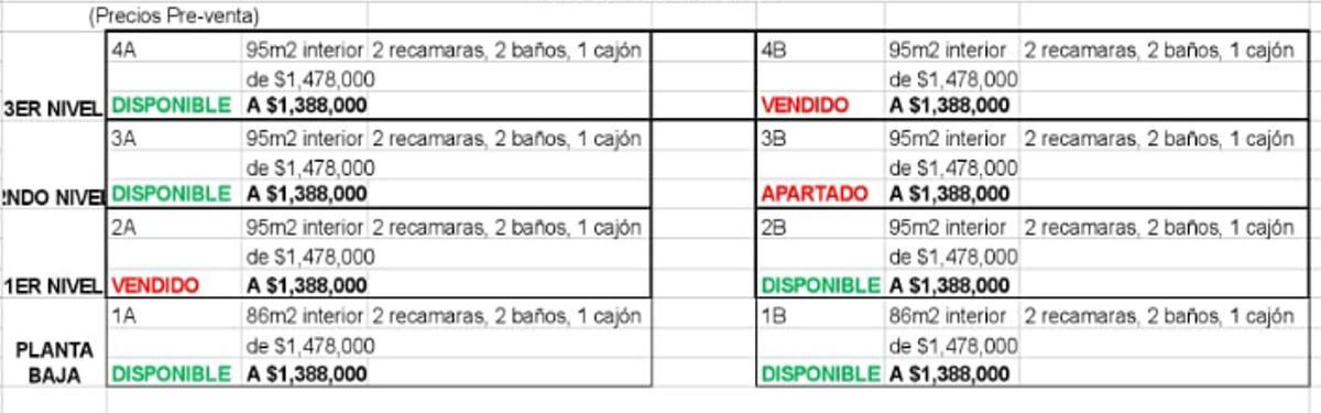 Foto Departamento en Venta en  San Luis Potosí ,  San luis Potosí  DEPARTAMENTOS EN VENTA EN HIMNO NACIONAL 2A SECCION, SAN LUIS POTOSI