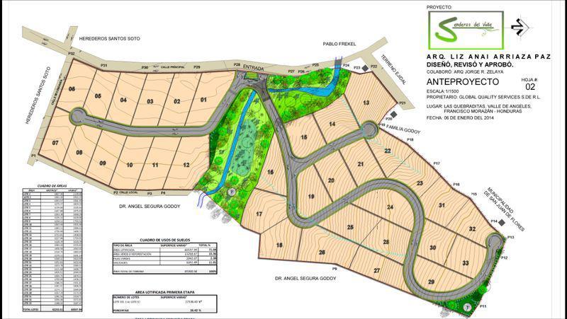 Foto Campo en Venta en  La Cimbra,  Valle de Angeles  Terrenos en Venta en Senderos del Valle, La Cimbra, Valle De Angeles