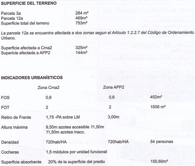 Terreno - San Isidro-3