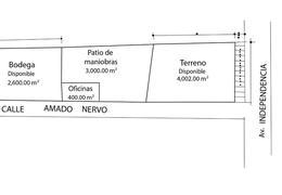 Foto Terreno en Renta en  Independencia,  Tultitlán  Tultitlán, 8,000m2, con 6,200m2 de terreno Propio guardar vehículos