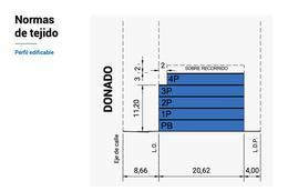 Foto Terreno en Venta en  Saavedra ,  Capital Federal  Donado al 3900, CABA