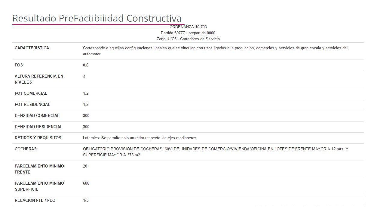Terreno en Venta, 526 e/120 y 121 - La Plata - Buenos Aires