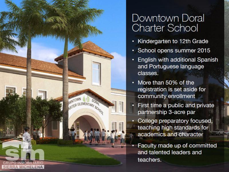 Foto Casa en condominio en Venta en  Downtown,  Miami-dade  Casa en venta Doral Downtown