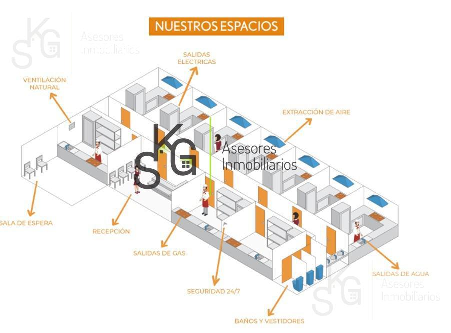 Foto Local en Renta en  Bosque Real,  Huixquilucan  SKG Asesores Inmobiliarios Rentan Local Loma Real, Bosque Real, ideales para DARK KITCHENS