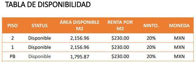 Foto Oficina en Renta en  Fraccionamiento Italia Providencia,  Guadalajara  Oficinas Renta Corporativo Américas Desde $413,051 A314 E1