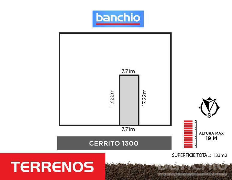CERRITO al 1300, Rosario, Santa Fe. Venta de Terrenos - Banchio Propiedades. Inmobiliaria en Rosario