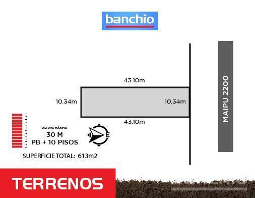 Maipu al 2200, Rosario, Santa Fe. Venta de Terrenos - Banchio Propiedades. Inmobiliaria en Rosario