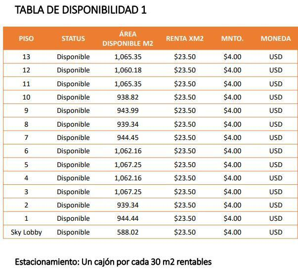 Foto Oficina en Venta en  Fraccionamiento Italia Providencia,  Guadalajara  Oficinas Corporativas Renta Midtown Jalisco Desde 13,818 USD A314 E1