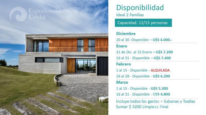 Foto Casa en Alquiler temporario en  Barrio Costa Esmeralda,  Pinamar  Golf II - Lote al 300