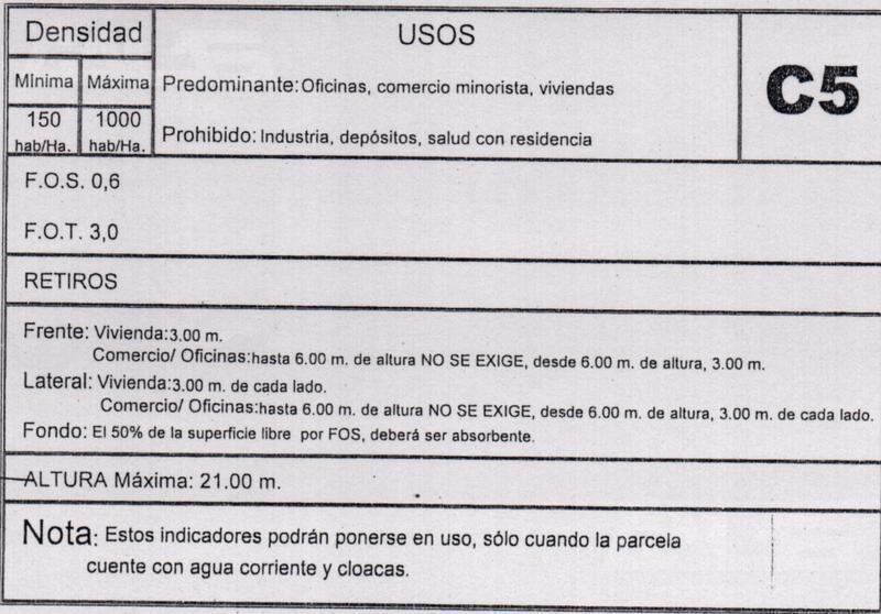 Foto Terreno en Venta en  Ituzaingó ,  G.B.A. Zona Oeste  Av. Rivadavia al 22800