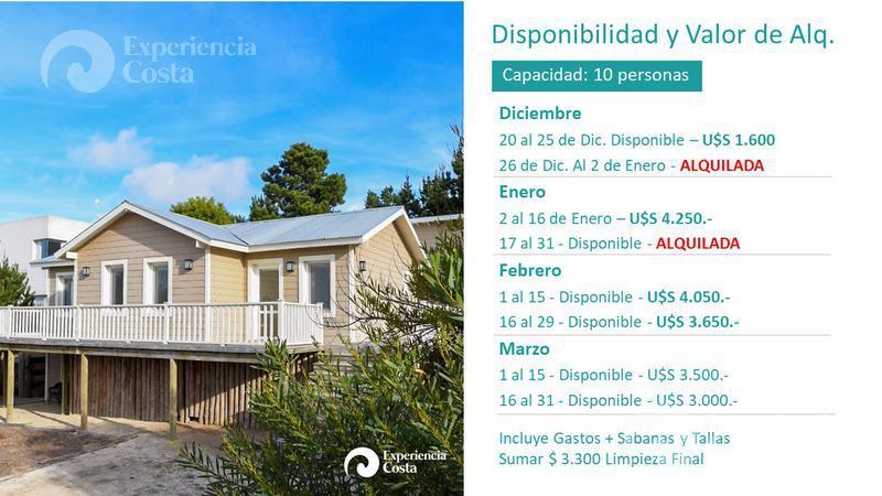 Foto Casa en Alquiler en  Barrio Costa Esmeralda,  Pinamar  Golf I - Lote al 200