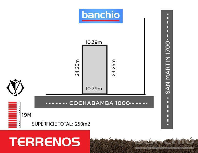 Cochabamba y San Martín, Rosario, Santa Fe. Venta de Terrenos - Banchio Propiedades. Inmobiliaria en Rosario